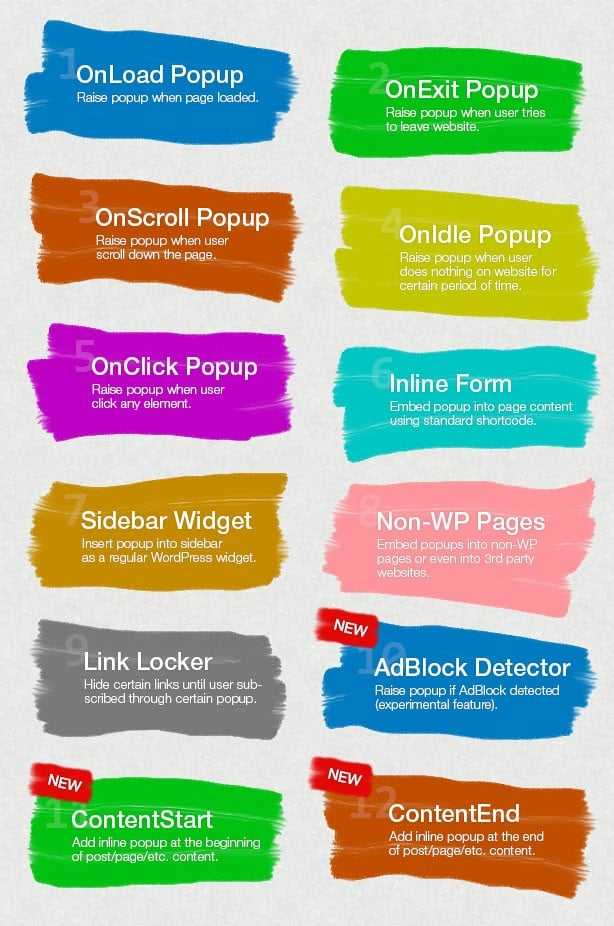 دانلود افزونه پاپ آپ وردپرس Layered Popups for WordPress v6.17 افزونه پلاگین وردپرس افزونه های مدیریت محتوا
