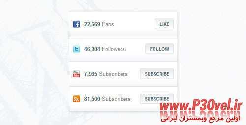 افزونه نمایش تعداد مشترک در شبکه اجتماعی Socialbox