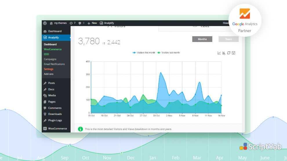 دانلود افزونه وردپرس Analytify Pro v2.2.1 - نمایش آمار Google Analytics در سایت وردپرس