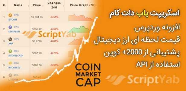 افزونه نمایش قیمت لحظه ای ارز دیجیتال Coin Market Cap 3.6.5