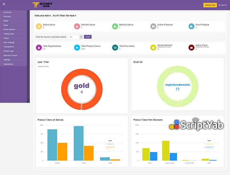 ناحیه کاربری مدیریت Theme Portal MarketPlace